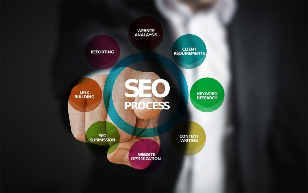 Comment optimiser le SEO d'un site de restaurant ? 1